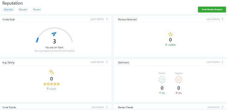 HighLevel Reputation Management Screenshot
